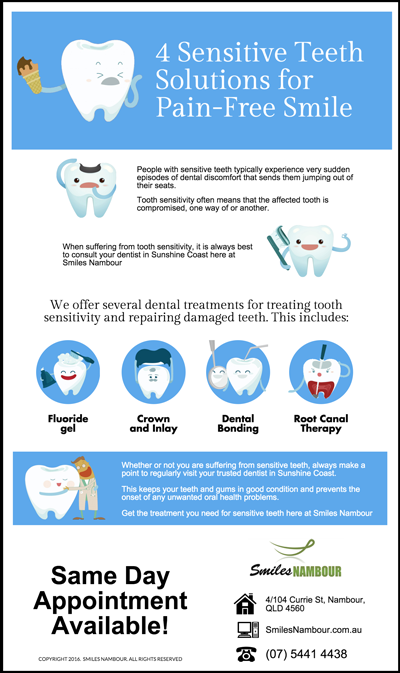 4-Sensitive-Teeth-Solutions-for-Pain-Free-Smile