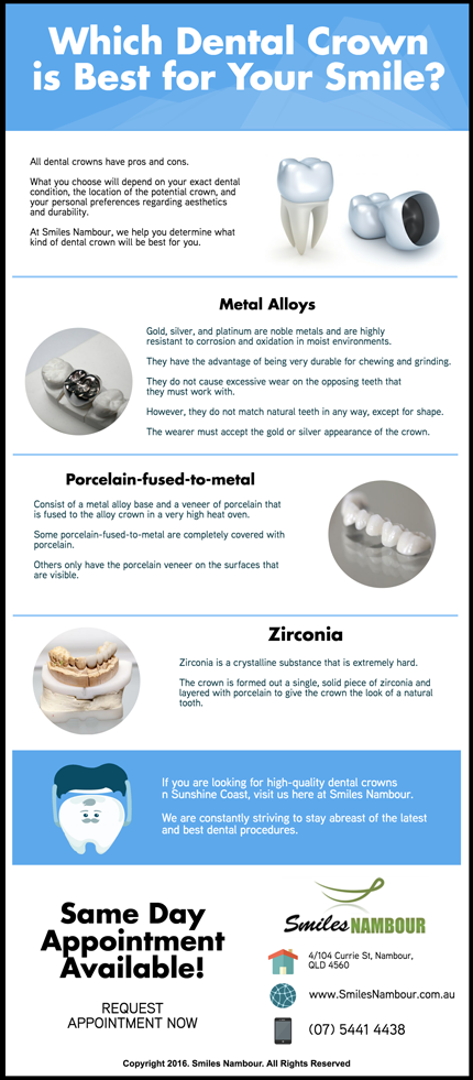 Which Dental Crown is Best for Your Smile?