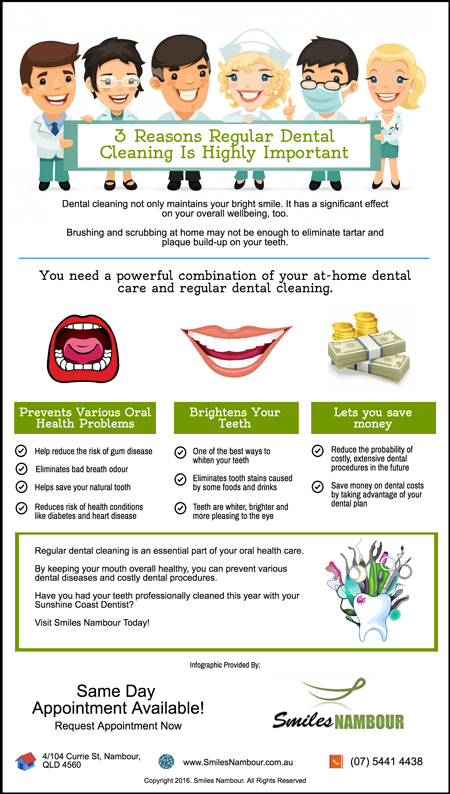 3 Reasons Regular Dental Cleaning Is Highly Important