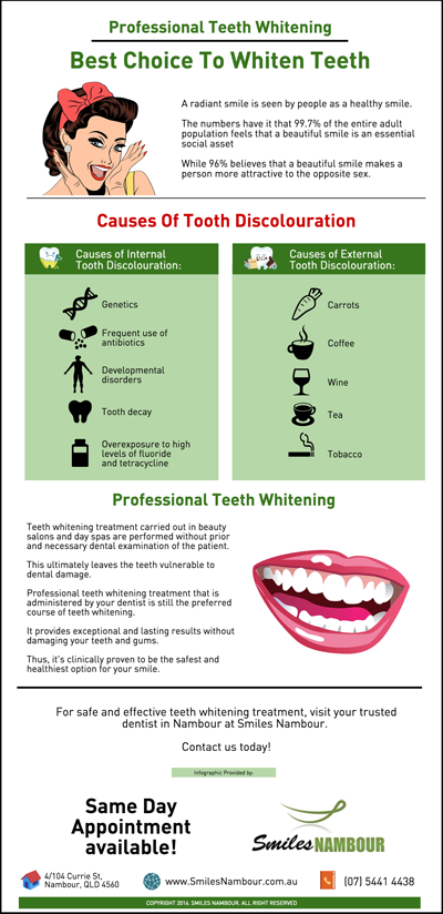 Professional-Teeth-Whitening-in-Nambour-Best-Choice-To-Whiten-Teeth