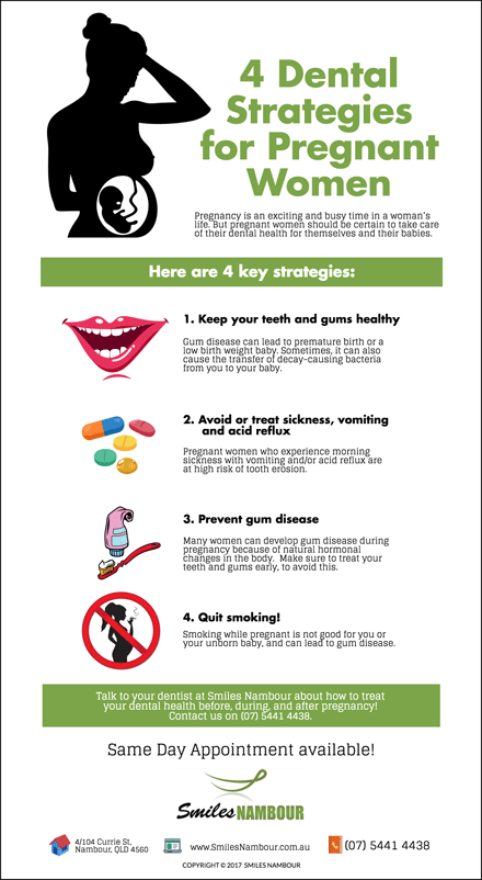 4-Dental-Tips-for-a-Healthy-Mouth-During-Pregnancy