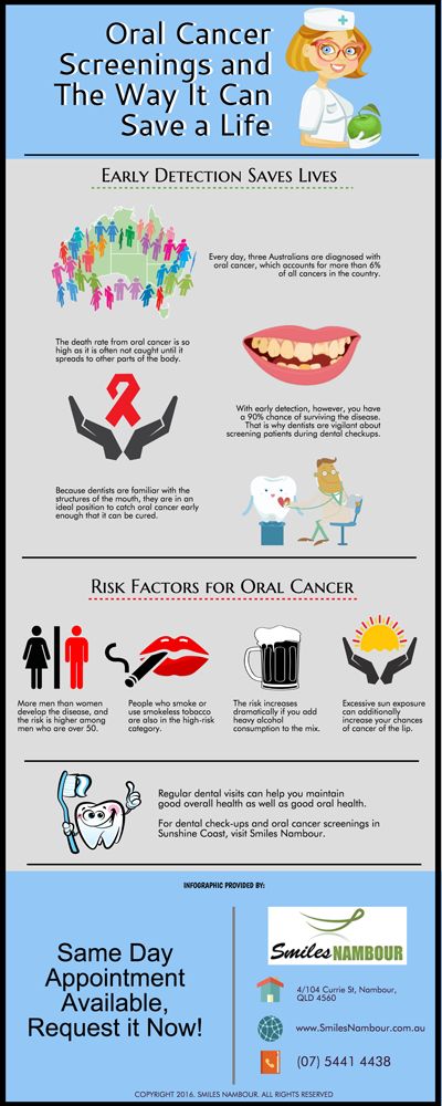 Oral Cancer Screenings and The Way It Can Save a Life