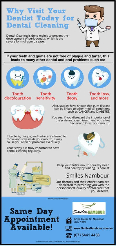 Why Visit Your Dentist Today for Dental Cleaning