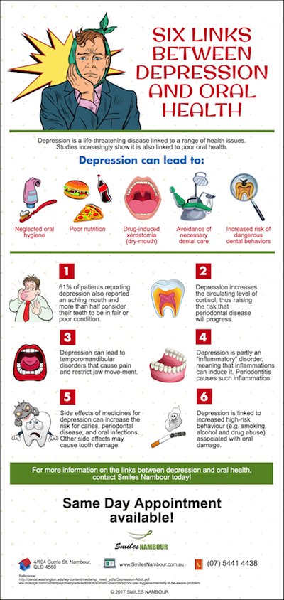 6 Surprising Links Between Depression and Oral Health